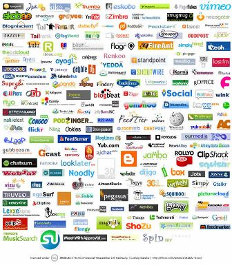 online marketing nizam shapie